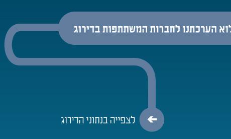 maala-derug2012mail-03